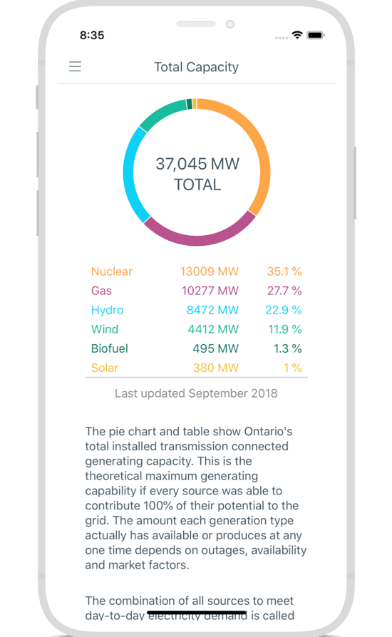 Gridwatch Capacity